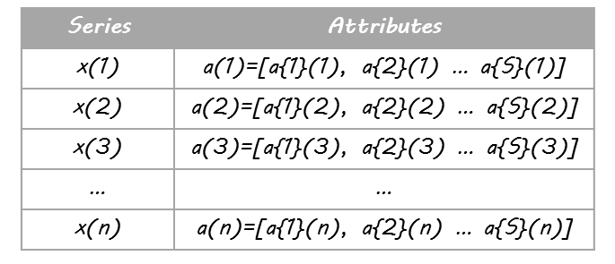 Classification trees in Matlab | Quantdare