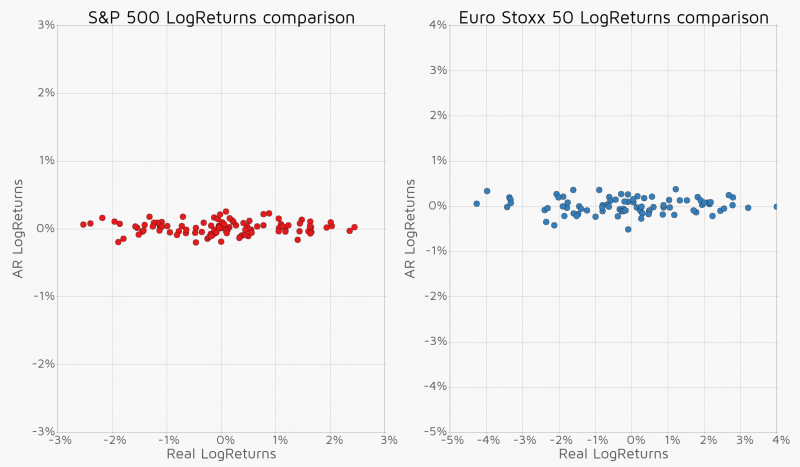logreturn_comparison