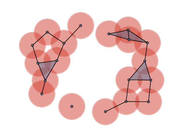 Cech complex example