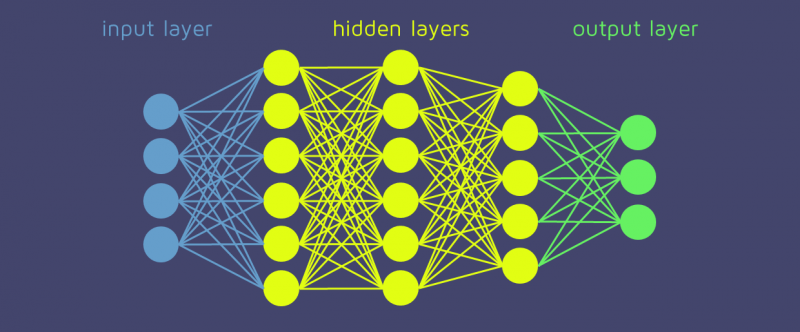 neural network architecture, neural network components, layers, input layer, hidden layers, output layer