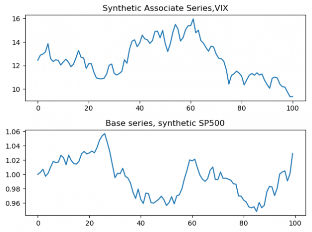 synthetic VIX scenarios